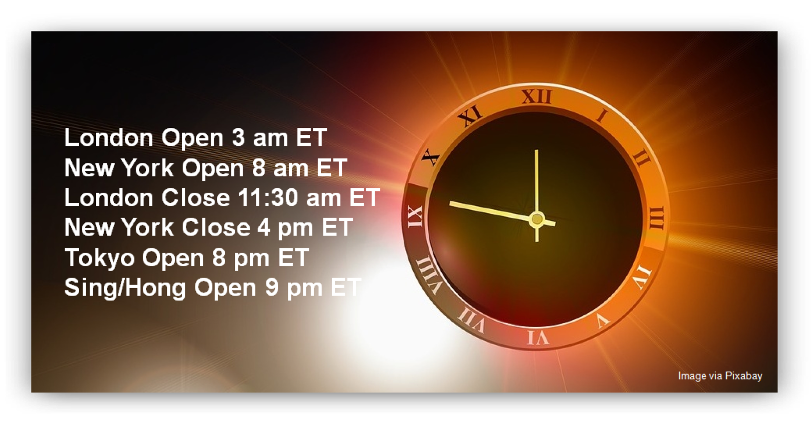 Download forex time zone clock