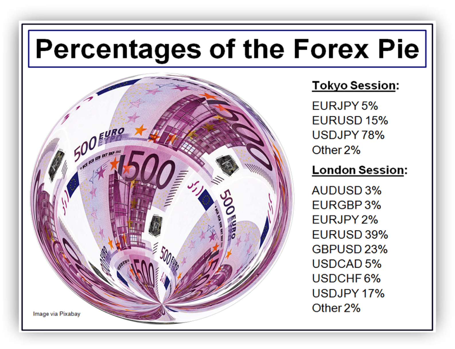 Forex tokyo session gmt