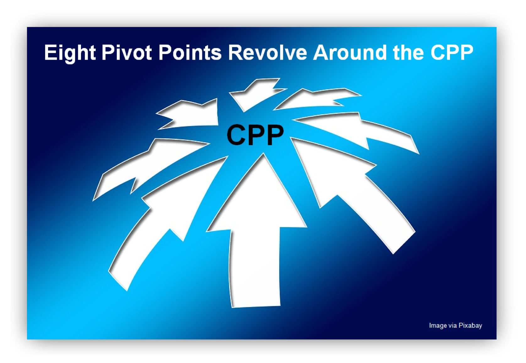 Pivot point trading forex