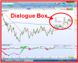 USDCAD daily chart with dialogue box showing price movement range for Nov. 18/16 of 73 pips.