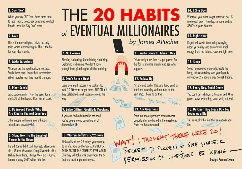 The 20 habits of eventual millionaires.
