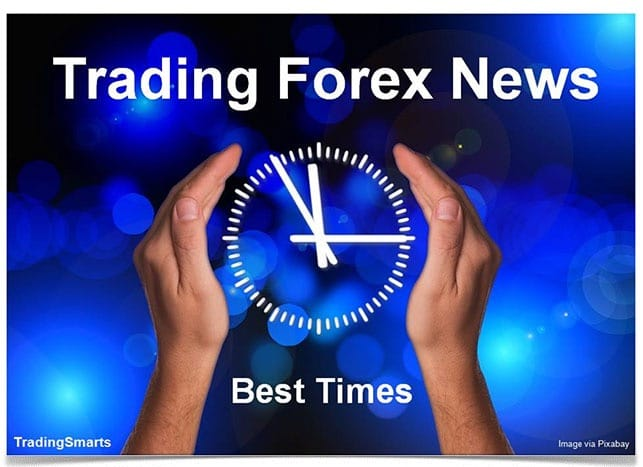 Picture of hands around a clock with the title 'Trading Forex News' and the footnote 'Best Times.'