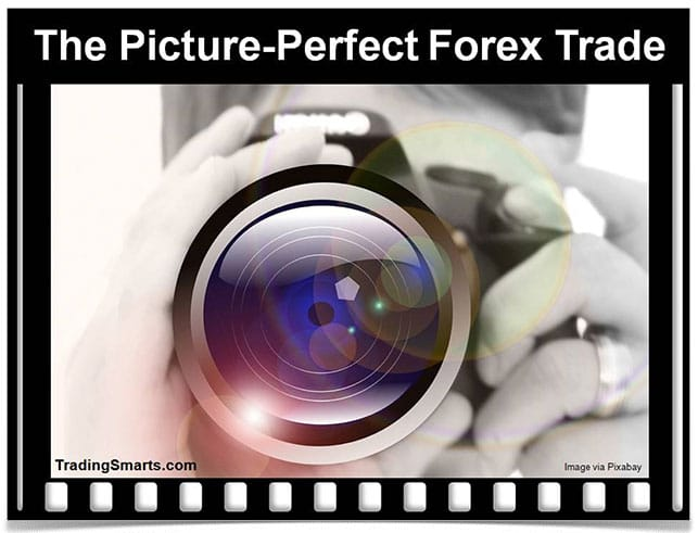 Picture of camera pointing at you with the heading 'The Picture-Perfect Forex Trade.'
