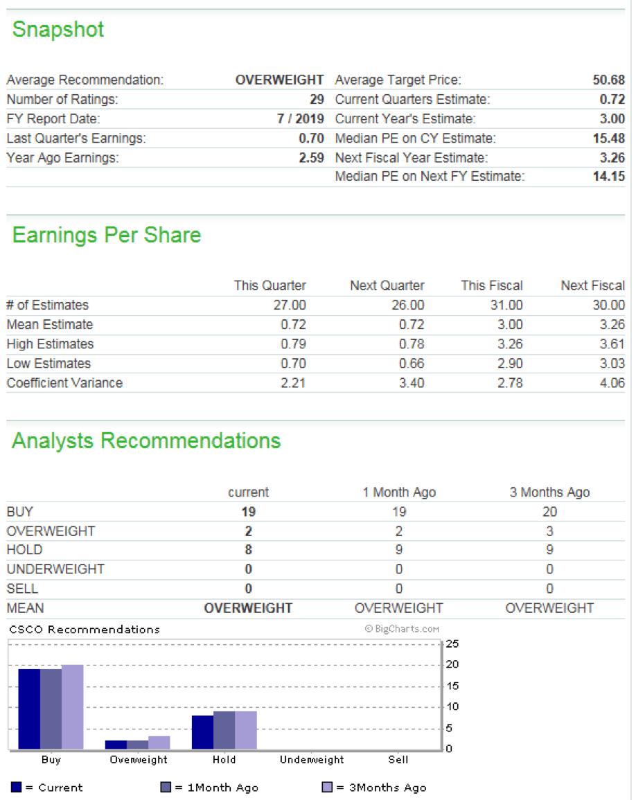 Screen shot of Cisco analyst calls.